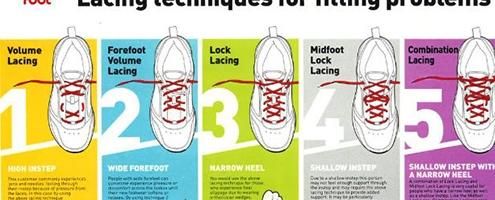 Different lacing techniques
