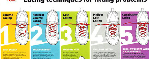 Different lacing techniques